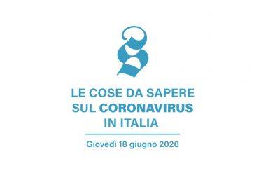 Sul Coronavirus, dal Post